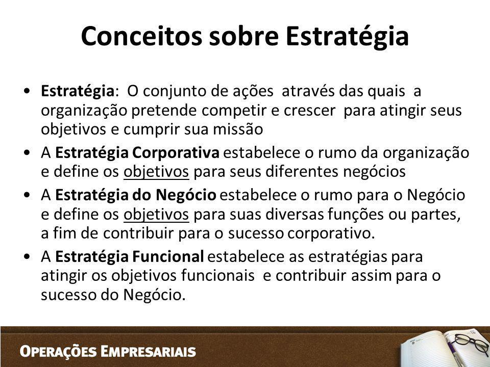 Conceitos sobre Estratégia Estratégia: O conjunto de ações através das quais a organização pretende competir e crescer para atingir seus objetivos e c