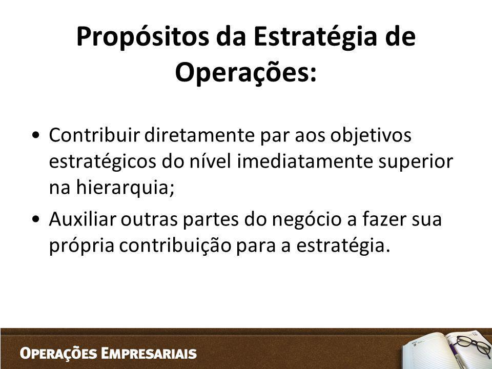 Propósitos da Estratégia de Operações: Contribuir diretamente par aos objetivos estratégicos do nível imediatamente superior na hierarquia; Auxiliar o