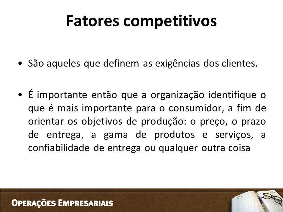 Fatores competitivos São aqueles que definem as exigências dos clientes. É importante então que a organização identifique o que é mais importante para