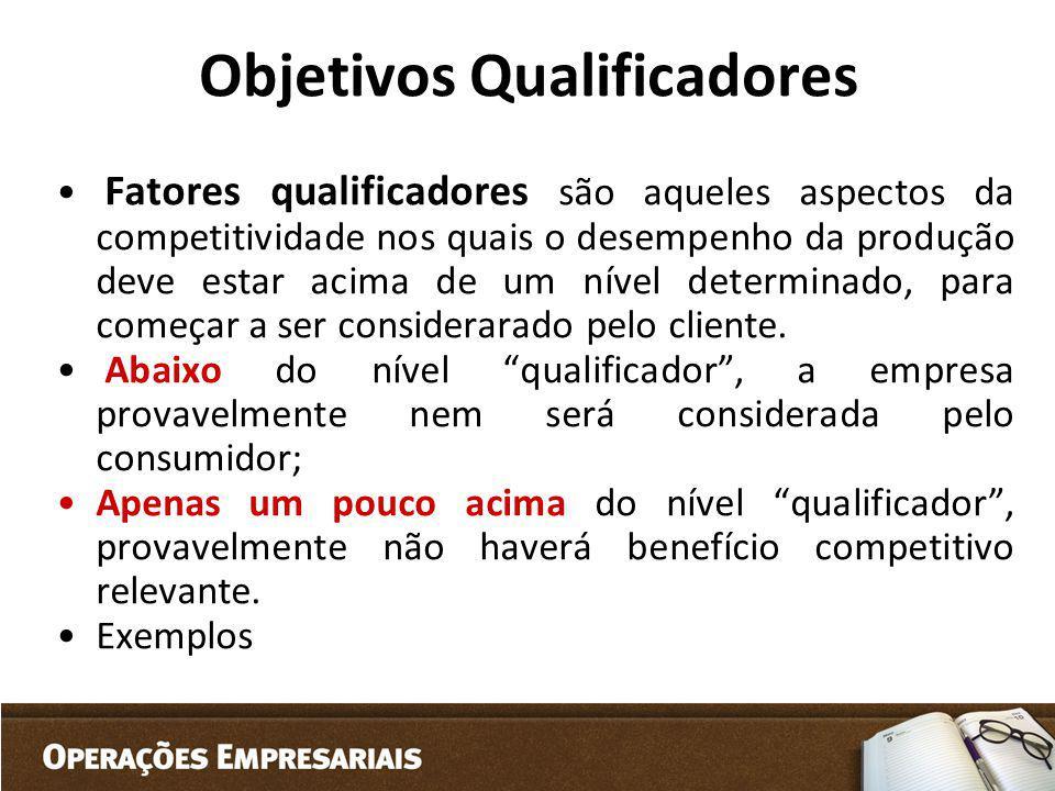 Objetivos Qualificadores Fatores qualificadores são aqueles aspectos da competitividade nos quais o desempenho da produção deve estar acima de um níve