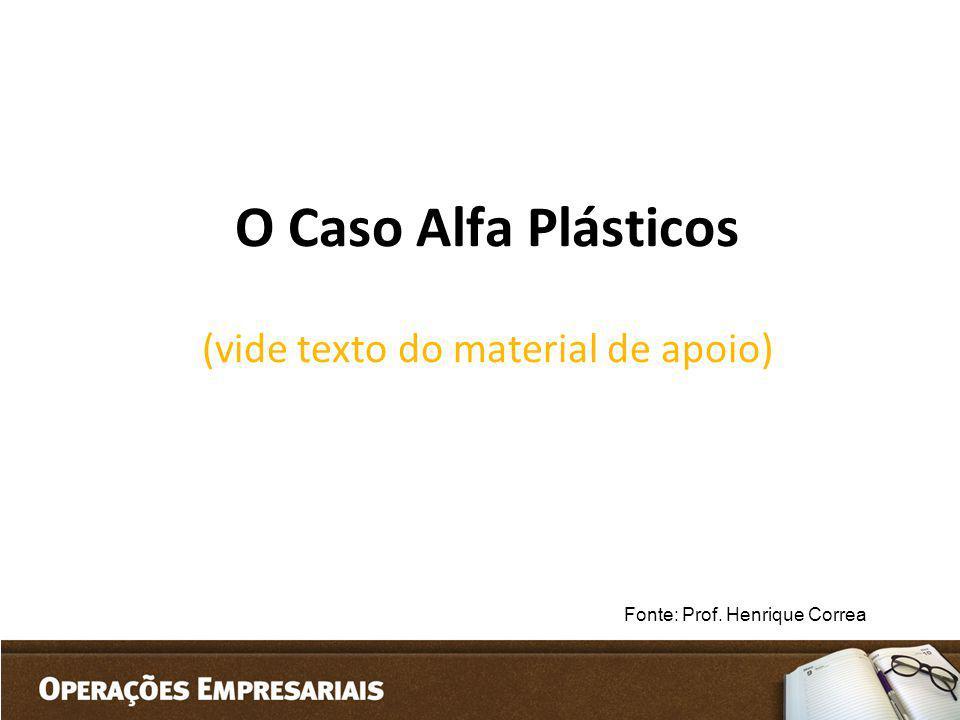 O Caso Alfa Plásticos (vide texto do material de apoio) Fonte: Prof. Henrique Correa