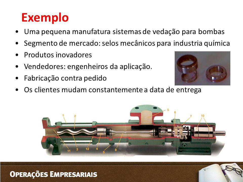 Uma pequena manufatura sistemas de vedação para bombas Segmento de mercado: selos mecânicos para industria química Produtos inovadores Vendedores: eng