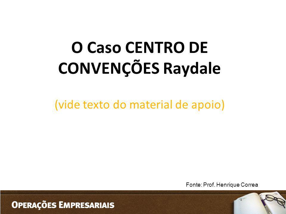 O Caso CENTRO DE CONVENÇÕES Raydale (vide texto do material de apoio) Fonte: Prof. Henrique Correa