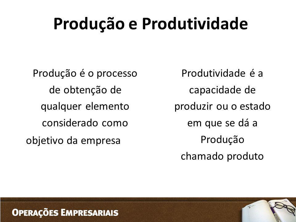 Produção e Produtividade Produção é o processo de obtenção de qualquer elemento considerado como objetivo da empresa Produtividade é a capacidade de p