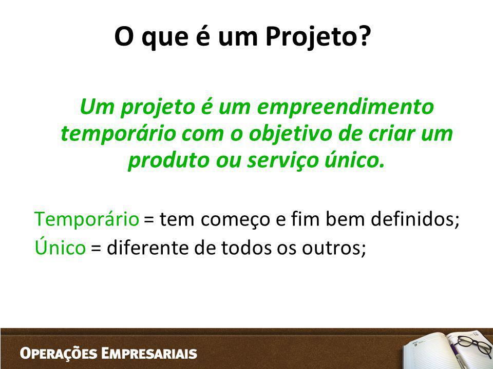 O que é um Projeto? Um projeto é um empreendimento temporário com o objetivo de criar um produto ou serviço único. Temporário = tem começo e fim bem d