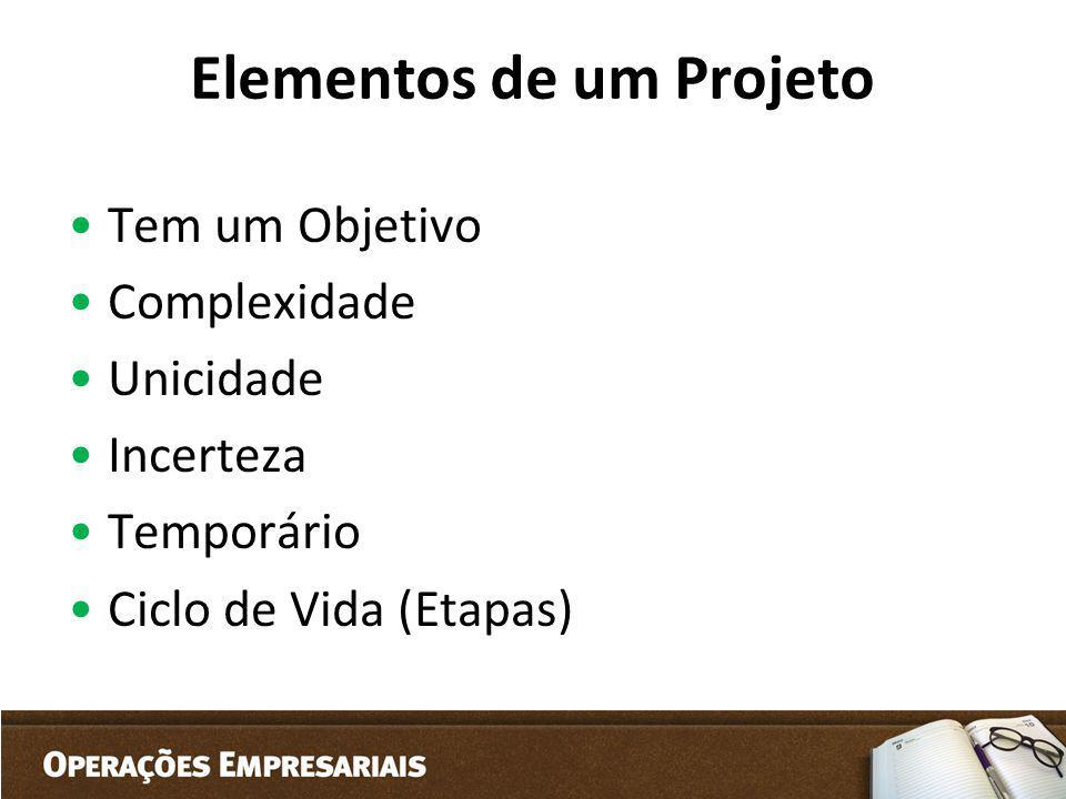Elementos de um Projeto Tem um Objetivo Complexidade Unicidade Incerteza Temporário Ciclo de Vida (Etapas)