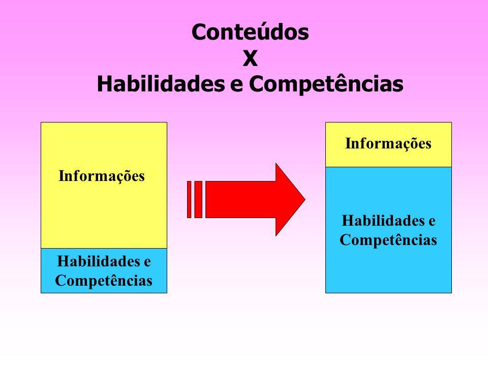 Conteúdos X Habilidades e Competências Informações Habilidades e Competências Informações Habilidades e Competências
