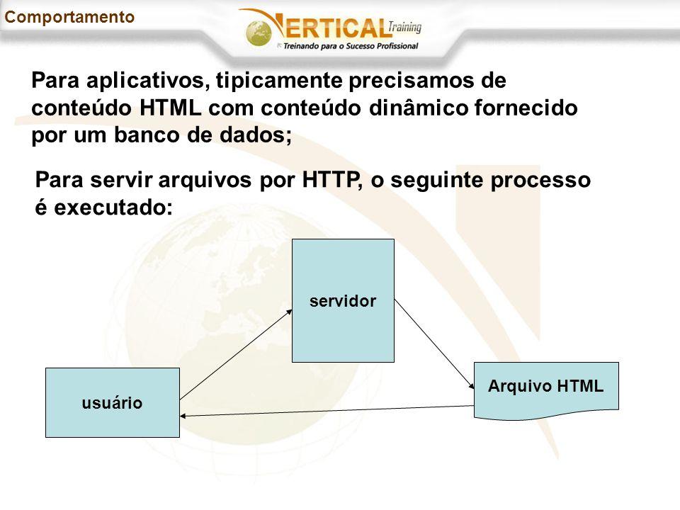 Comportamento Para aplicativos, tipicamente precisamos de conteúdo HTML com conteúdo dinâmico fornecido por um banco de dados; Para servir arquivos por HTTP, o seguinte processo é executado: usuário servidor Arquivo HTML