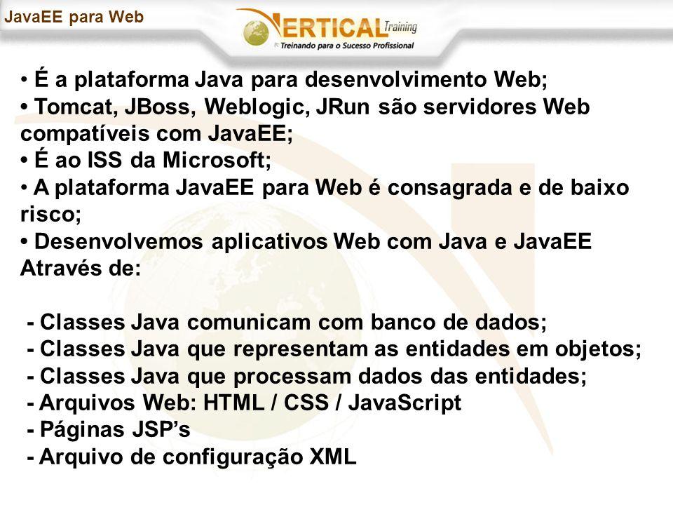JavaEE para Web É a plataforma Java para desenvolvimento Web; Tomcat, JBoss, Weblogic, JRun são servidores Web compatíveis com JavaEE; É ao ISS da Microsoft; A plataforma JavaEE para Web é consagrada e de baixo risco; Desenvolvemos aplicativos Web com Java e JavaEE Através de: - Classes Java comunicam com banco de dados; - Classes Java que representam as entidades em objetos; - Classes Java que processam dados das entidades; - Arquivos Web: HTML / CSS / JavaScript - Páginas JSPs - Arquivo de configuração XML