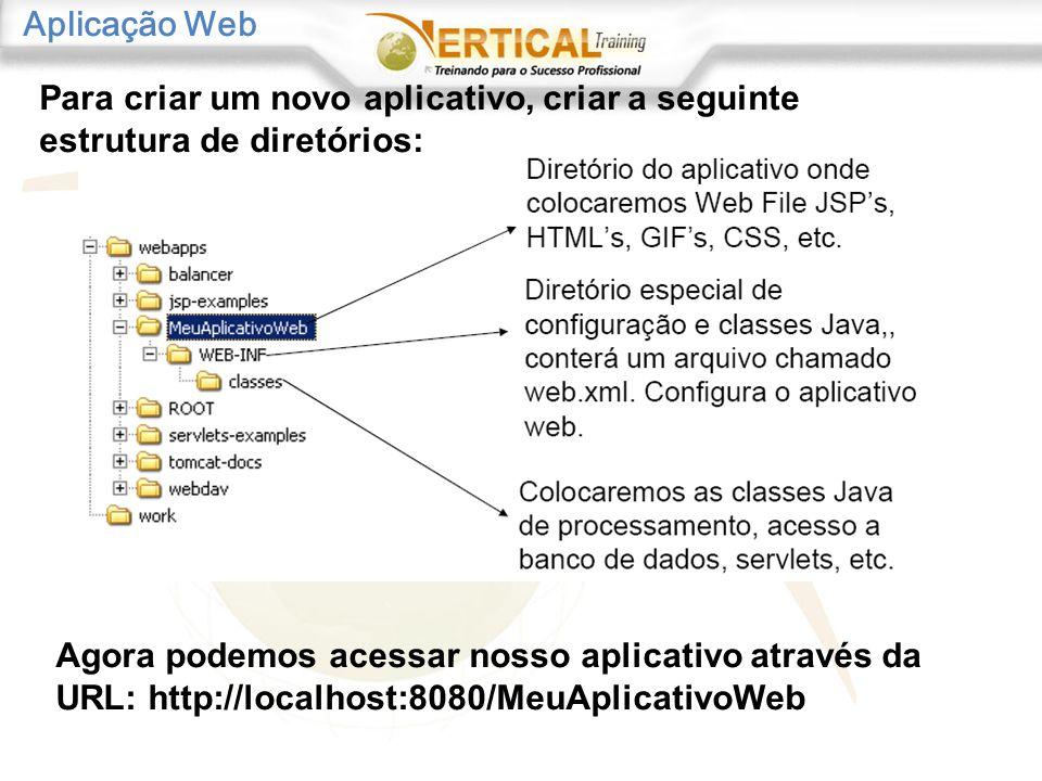 Agora podemos acessar nosso aplicativo através da URL: http://localhost:8080/MeuAplicativoWeb Para criar um novo aplicativo, criar a seguinte estrutura de diretórios: