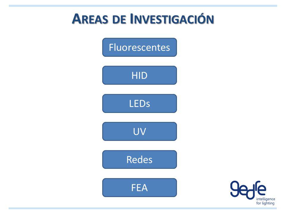 Fluorescentes Redes HID LEDs UV A REAS DE I NVESTIGACIÓN FEA