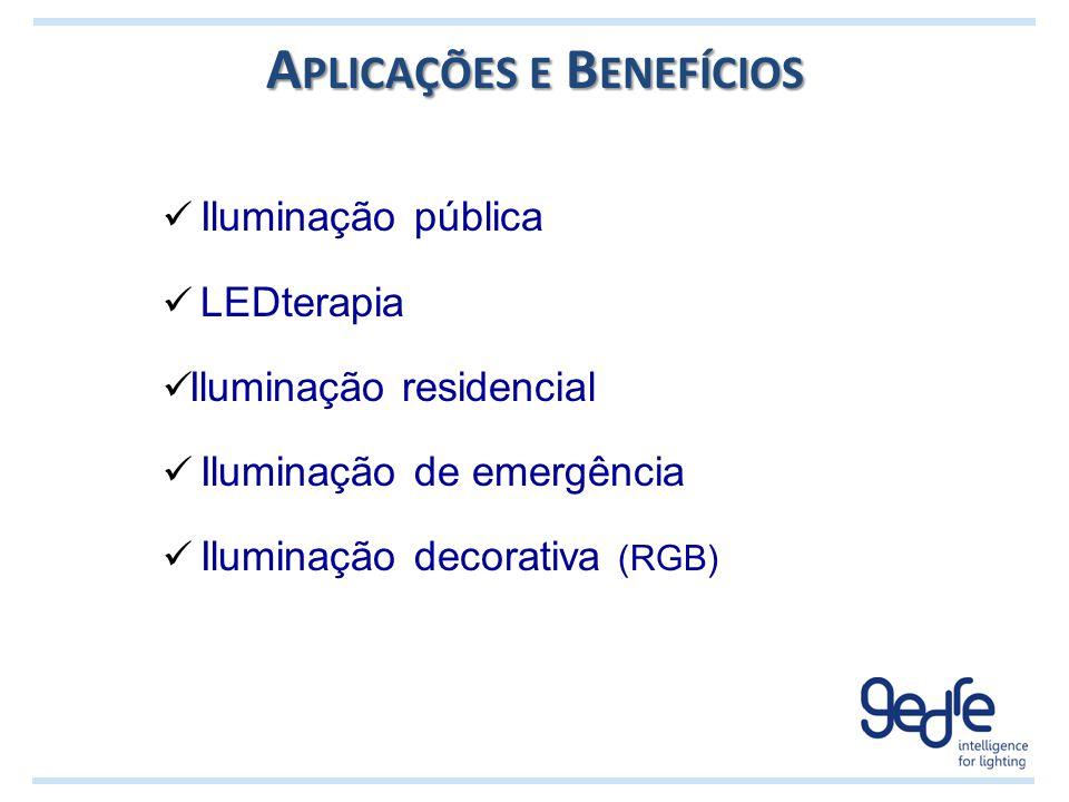 A PLICAÇÕES E B ENEFÍCIOS Iluminação pública LEDterapia Iluminação residencial Iluminação de emergência Iluminação decorativa (RGB)