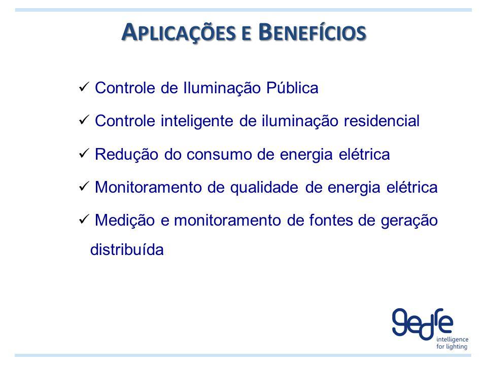 A PLICAÇÕES E B ENEFÍCIOS Controle de Iluminação Pública Controle inteligente de iluminação residencial Redução do consumo de energia elétrica Monitor