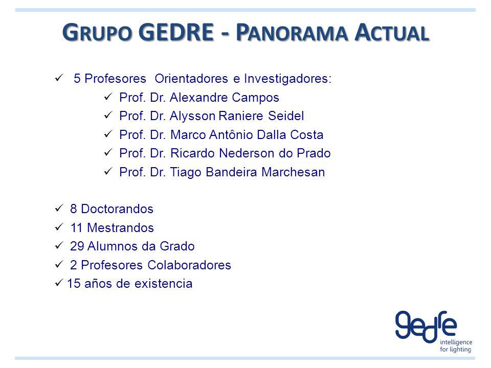 G RUPO GEDRE - P ANORAMA A CTUAL 5 Profesores Orientadores e Investigadores: Prof. Dr. Alexandre Campos Prof. Dr. Alysson Raniere Seidel Prof. Dr. Mar