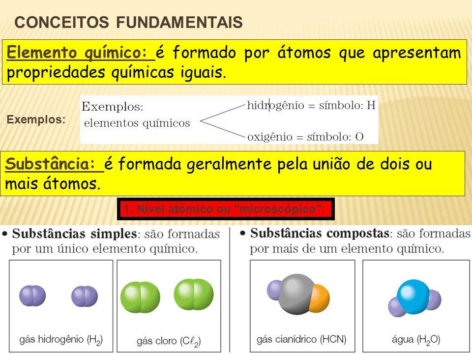 CONCEITOS FUNDAMENTAIS Elemento químico: é formado por átomos que apresentam propriedades químicas iguais. Exemplos: Substância: é formada geralmente