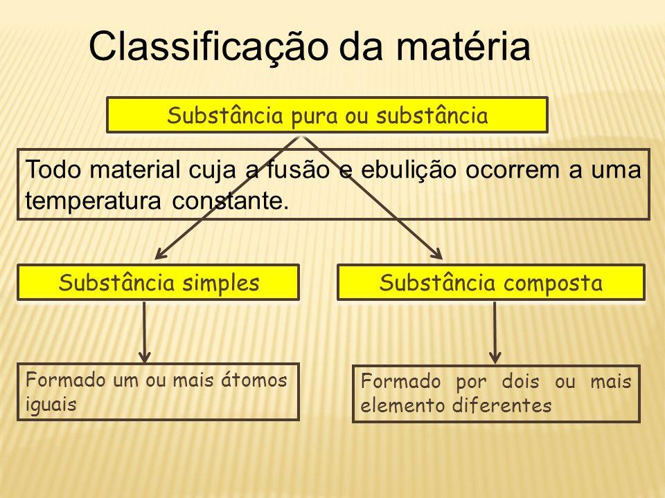 Classificação da matéria Substância pura ou substância Substância simples Todo material cuja a fusão e ebulição ocorrem a uma temperatura constante. S