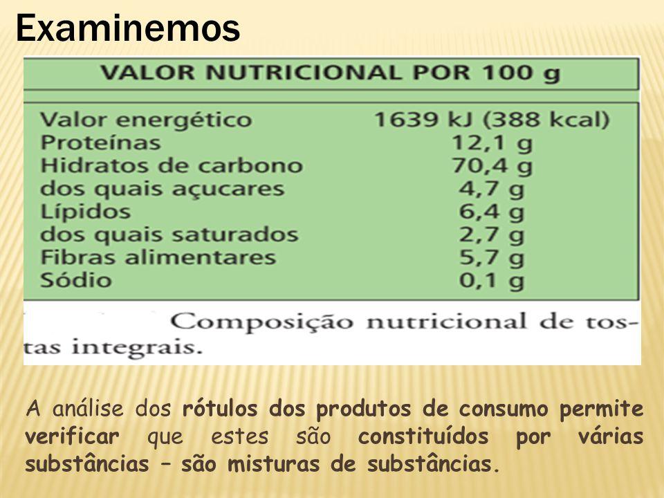 Examinemos A análise dos rótulos dos produtos de consumo permite verificar que estes são constituídos por várias substâncias – são misturas de substân