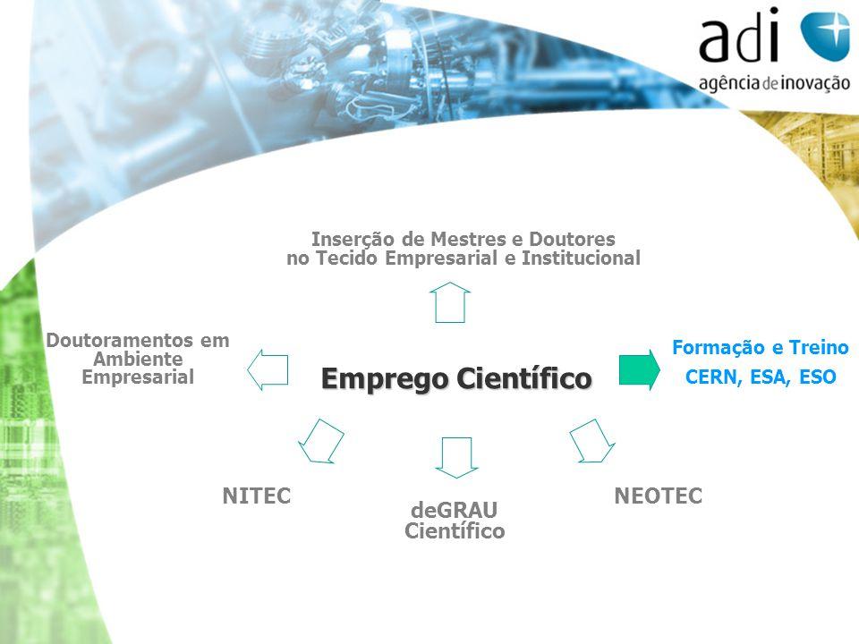 Emprego Científico deGRAU Científico Doutoramentos em Ambiente Empresarial Formação e Treino CERN, ESA, ESO NITECNEOTEC