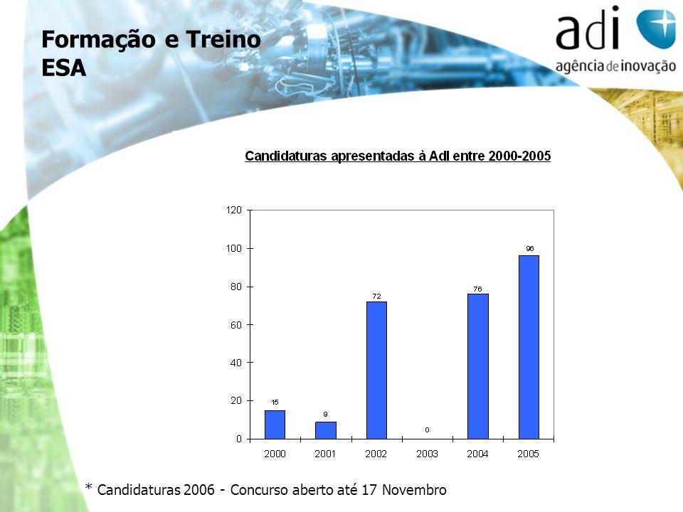 Formação e Treino ESA * Candidaturas 2006 - Concurso aberto até 17 Novembro