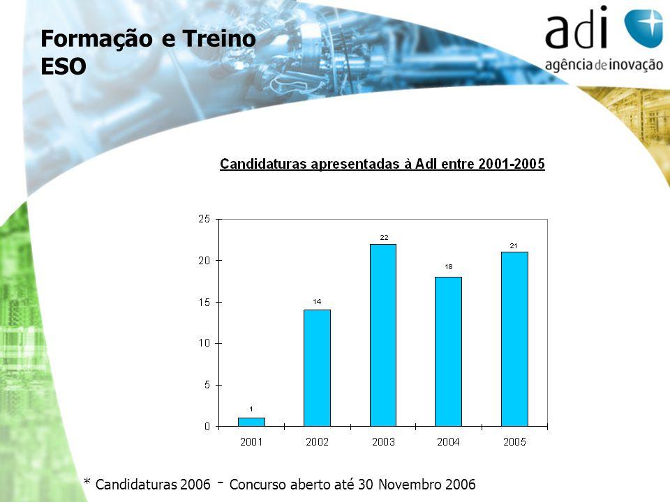 Formação e Treino ESO * Candidaturas 2006 - Concurso aberto até 30 Novembro 2006