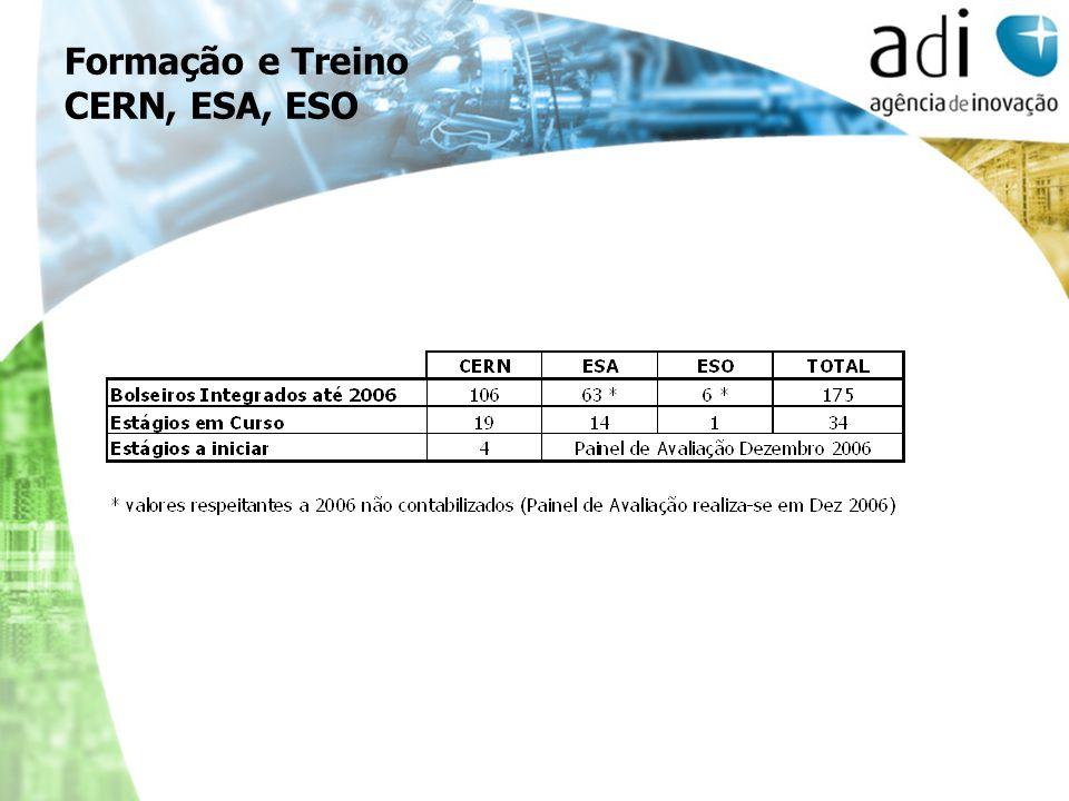 Formação e Treino CERN, ESA, ESO
