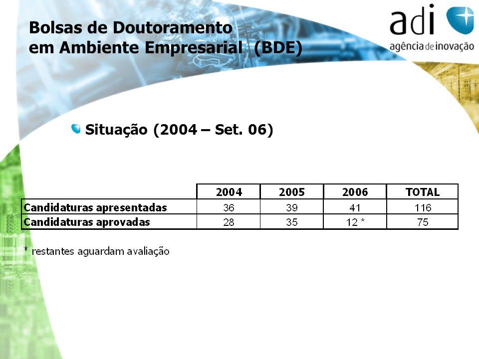 Bolsas de Doutoramento em Ambiente Empresarial (BDE) Situação (2004 – Set. 06)
