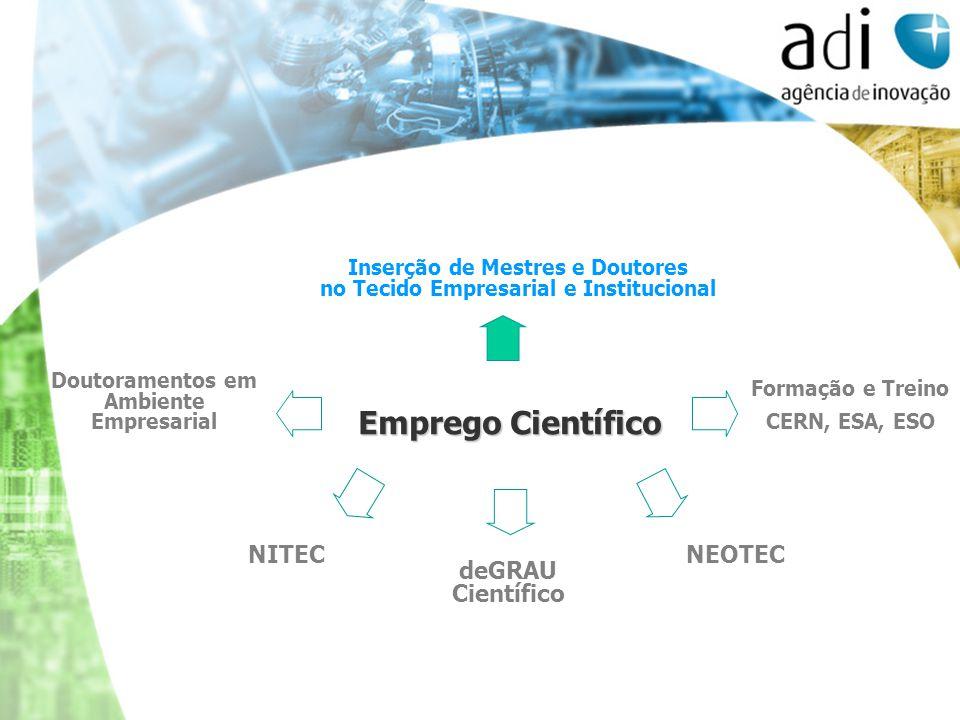 Inserção de Mestres e Doutores no Tecido Empresarial e Institucional Emprego Científico deGRAU Científico Doutoramentos em Ambiente Empresarial Formaç