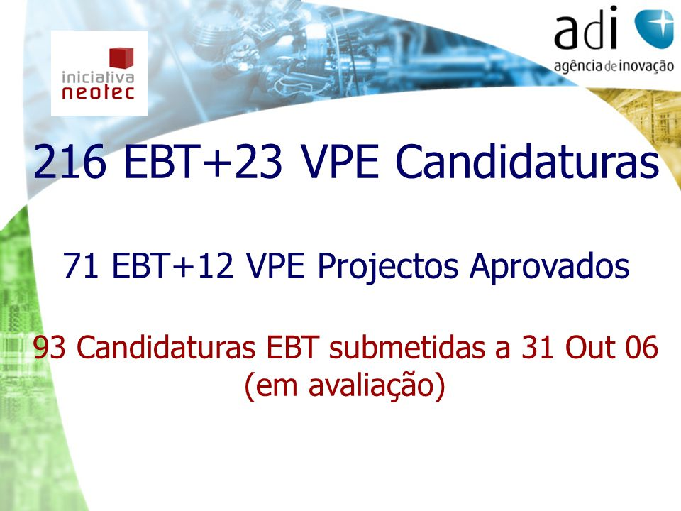 216 EBT+23 VPE Candidaturas 71 EBT+12 VPE Projectos Aprovados 93 Candidaturas EBT submetidas a 31 Out 06 (em avaliação)