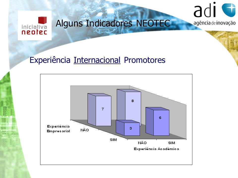 Alguns Indicadores NEOTEC Experiência Internacional Promotores