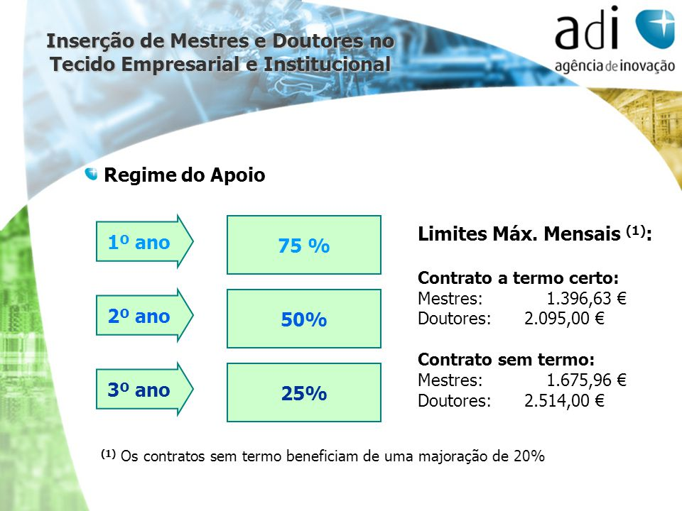 1º ano 2º ano 3º ano 75 % 50% 25% (1) Os contratos sem termo beneficiam de uma majoração de 20% Limites Máx. Mensais (1) : Contrato a termo certo: Mes