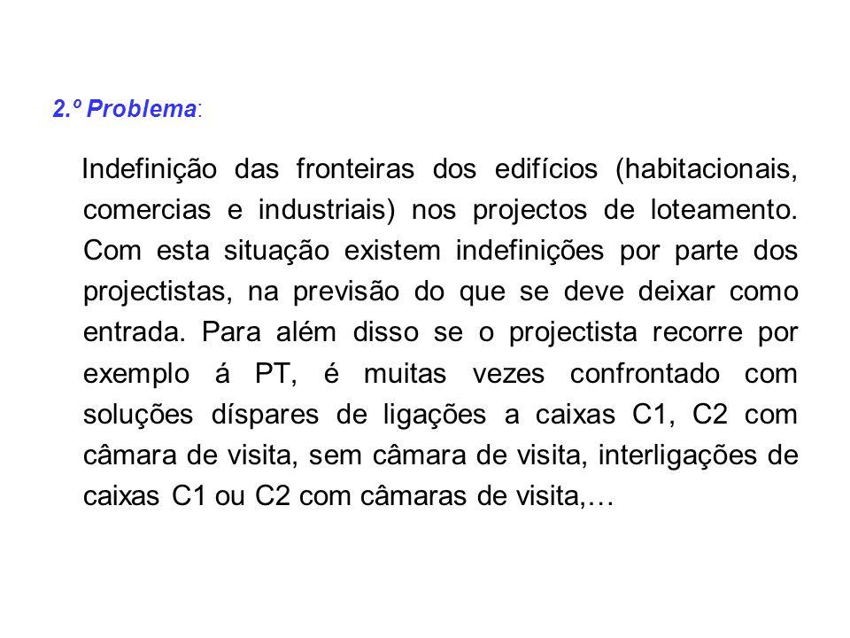 2.º Problema: Indefinição das fronteiras dos edifícios (habitacionais, comercias e industriais) nos projectos de loteamento.