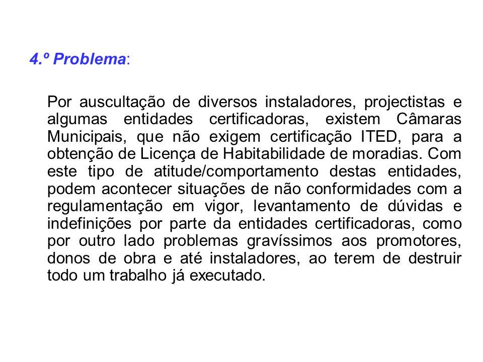 4.º Problema: Por auscultação de diversos instaladores, projectistas e algumas entidades certificadoras, existem Câmaras Municipais, que não exigem certificação ITED, para a obtenção de Licença de Habitabilidade de moradias.
