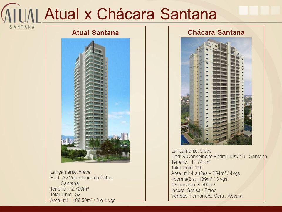 Atual x Chácara Santana Atual Santana Chácara Santana Lançamento: breve End: R Conselheiro Pedro Luís 313 - Santana Terreno: 11.741m² Total Unid: 140