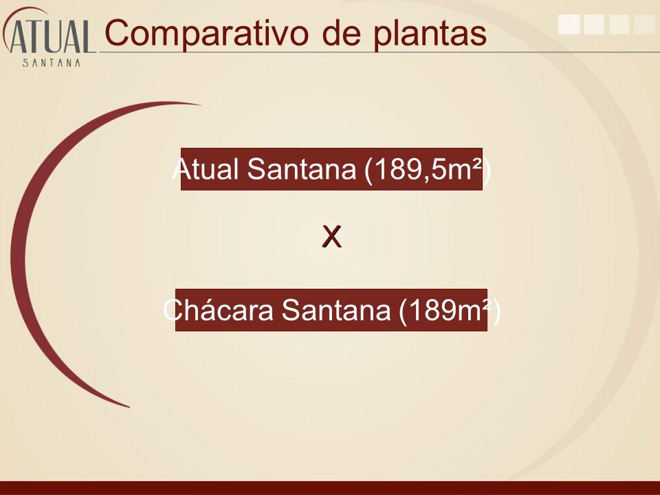 Comparativo de plantas X X Atual Santana (189,5m²) Chácara Santana (189m²)