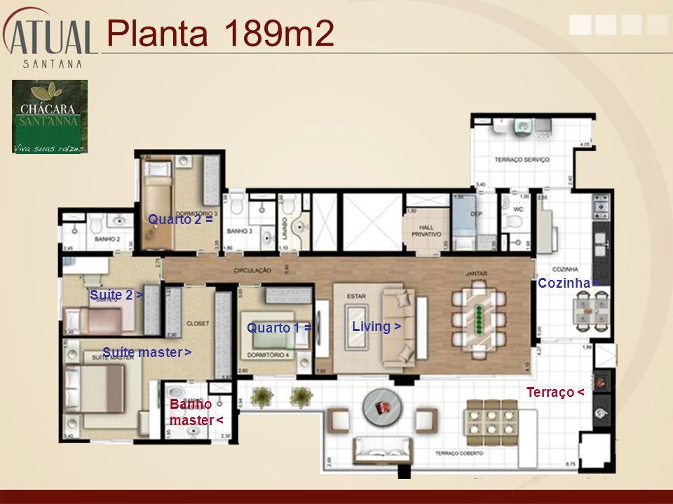 Planta 189m2 Living > Quarto 1 = Suíte master > Banho master < Quarto 2 = Suíte 2 > Cozinha = Terraço <