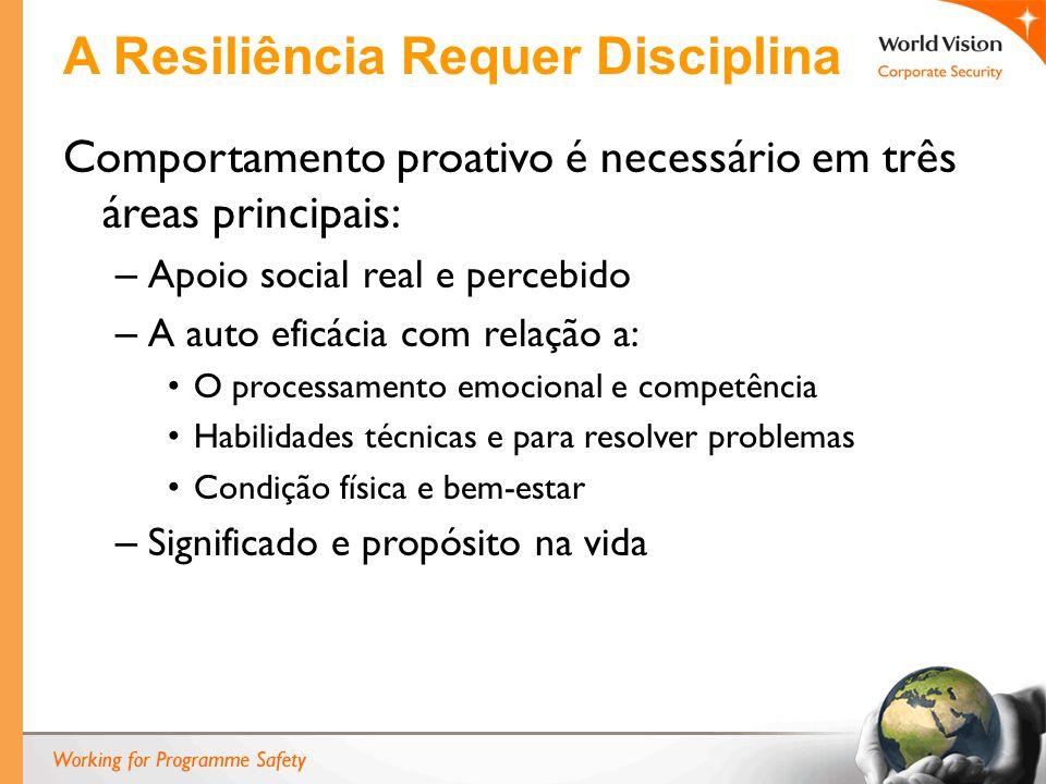 A Resiliência Requer Disciplina Comportamento proativo é necessário em três áreas principais: – Apoio social real e percebido – A auto eficácia com re