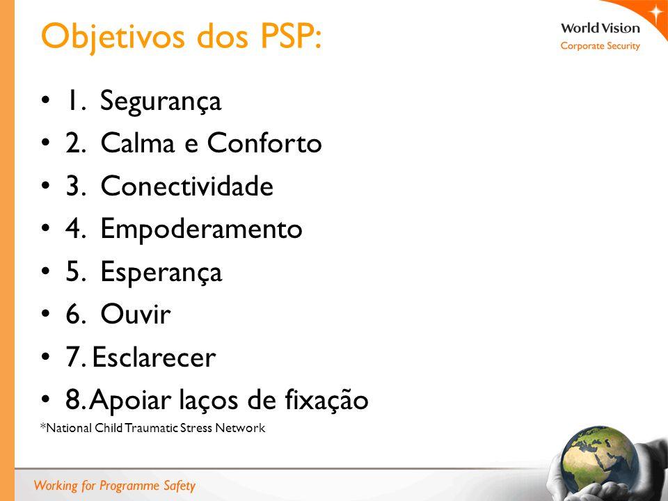 Objetivos dos PSP: 1.Segurança 2. Calma e Conforto 3.