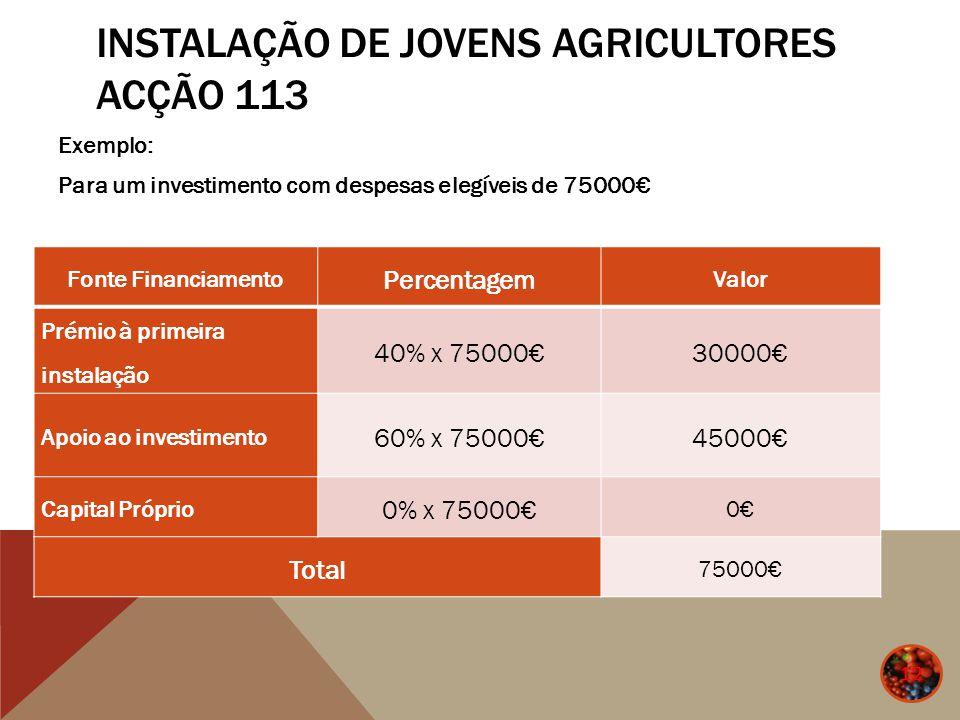 INSTALAÇÃO DE JOVENS AGRICULTORES ACÇÃO 113 Exemplo: Para um investimento com despesas elegíveis de 75000 12 Fonte Financiamento Percentagem Valor Pré
