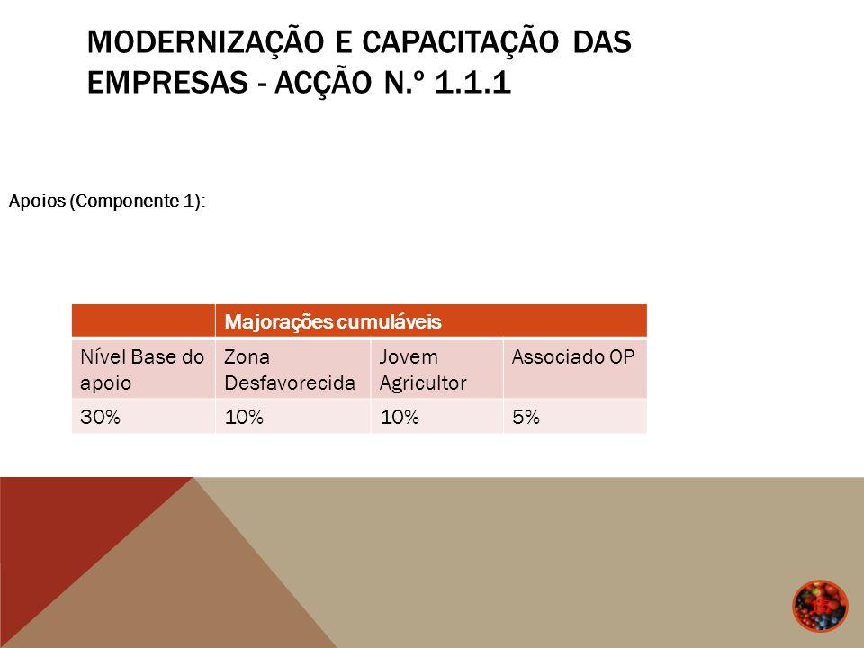 MODERNIZAÇÃO E CAPACITAÇÃO DAS EMPRESAS - ACÇÃO N.º 1.1.1 15 Apoios (Componente 1): Majorações cumuláveis Nível Base do apoio Zona Desfavorecida Jovem