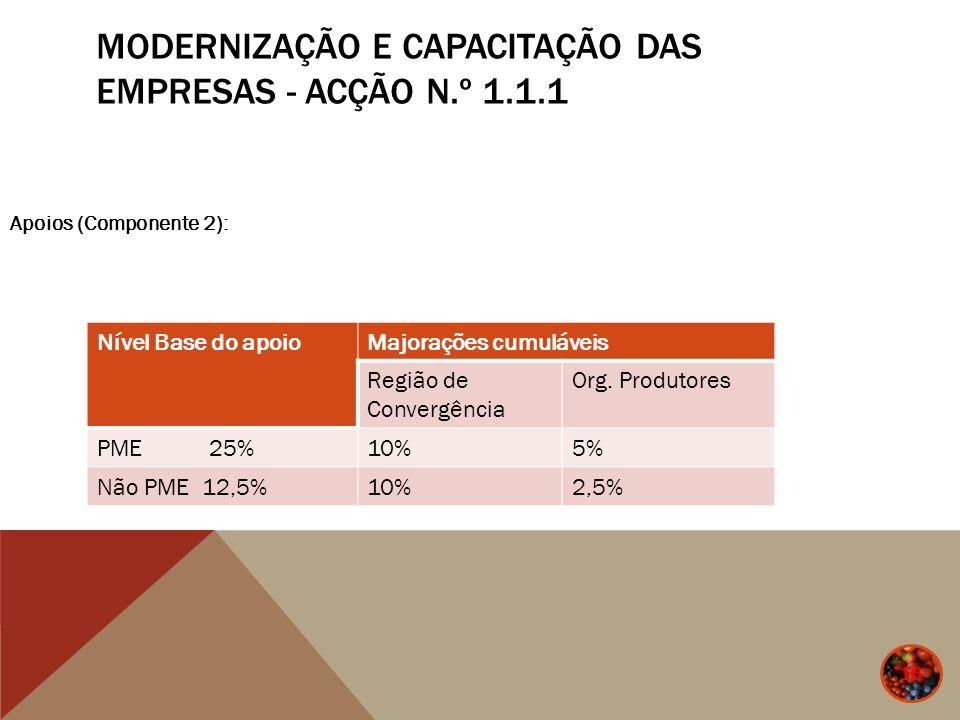 MODERNIZAÇÃO E CAPACITAÇÃO DAS EMPRESAS - ACÇÃO N.º 1.1.1 16 Apoios (Componente 2): Nível Base do apoioMajorações cumuláveis Região de Convergência Or