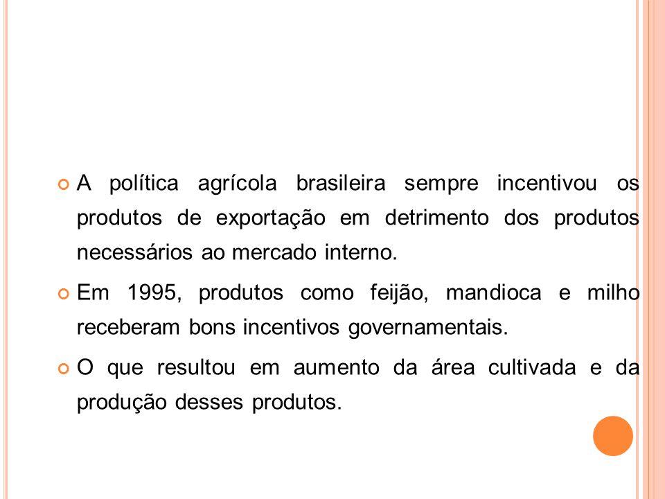 A política agrícola brasileira sempre incentivou os produtos de exportação em detrimento dos produtos necessários ao mercado interno. Em 1995, produto
