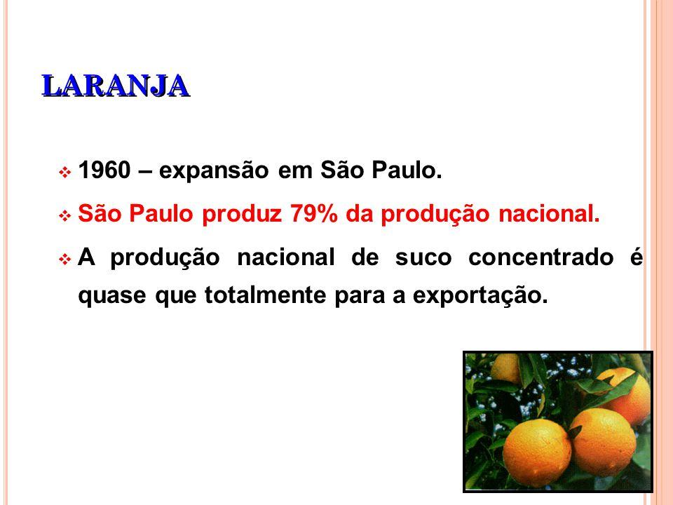 LARANJA 1960 – expansão em São Paulo. São Paulo produz 79% da produção nacional. A produção nacional de suco concentrado é quase que totalmente para a