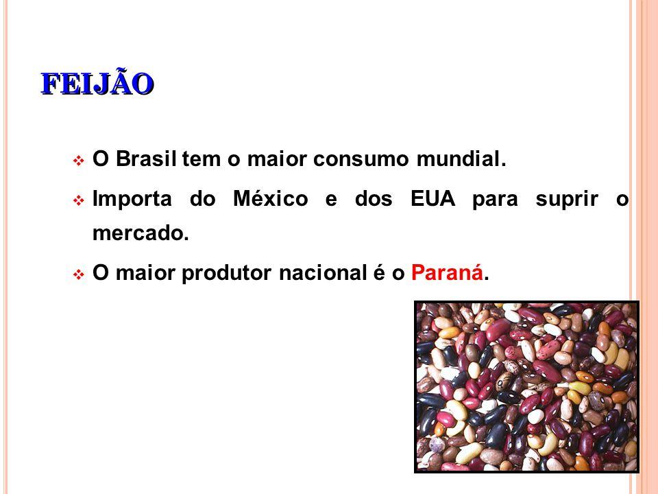 FEIJÃO O Brasil tem o maior consumo mundial. Importa do México e dos EUA para suprir o mercado. O maior produtor nacional é o Paraná.