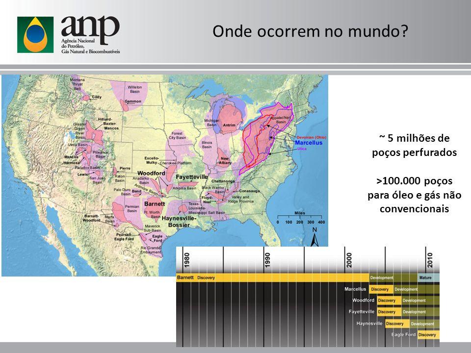 ~ 5 milhões de poços perfurados >100.000 poços para óleo e gás não convencionais Onde ocorrem no mundo?