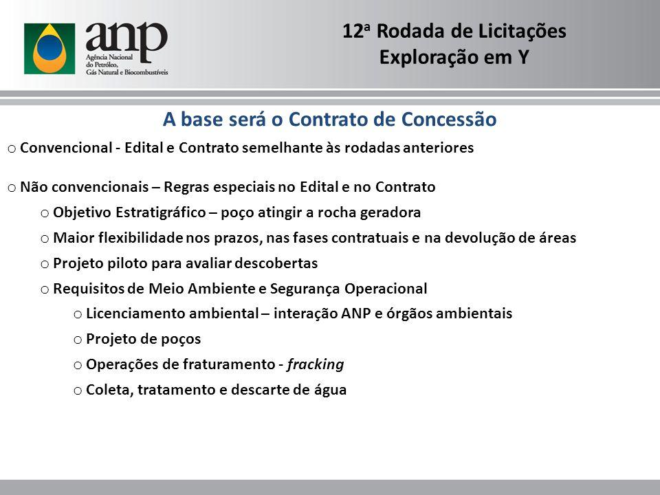 A base será o Contrato de Concessão o Convencional - Edital e Contrato semelhante às rodadas anteriores o Não convencionais – Regras especiais no Edit