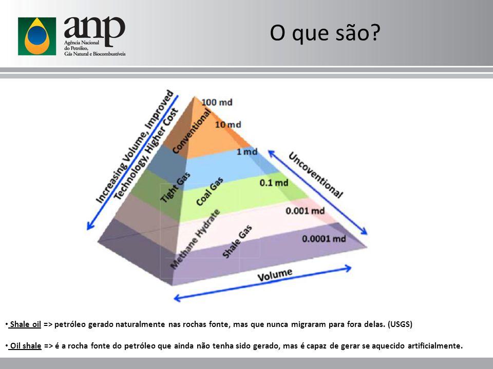 (???) Agência Nacional do Petróleo, Gás Natural e Biocombustíveis – ANP Av.