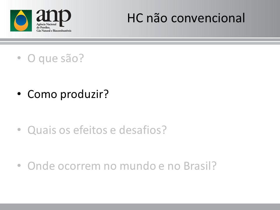 Como produzir? Quais os efeitos e desafios? Onde ocorrem no mundo e no Brasil? HC não convencional