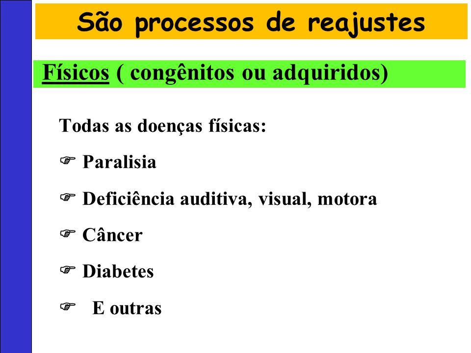 Todas as doenças físicas: Paralisia Deficiência auditiva, visual, motora Câncer Diabetes E outras São processos de reajustes Físicos ( congênitos ou a