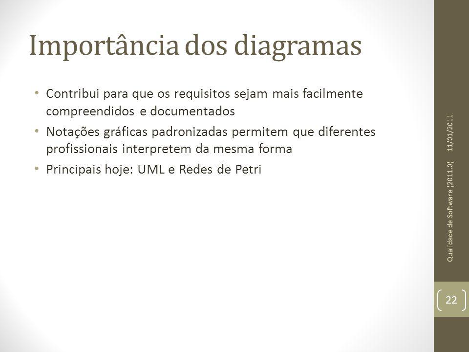 Importância dos diagramas Contribui para que os requisitos sejam mais facilmente compreendidos e documentados Notações gráficas padronizadas permitem