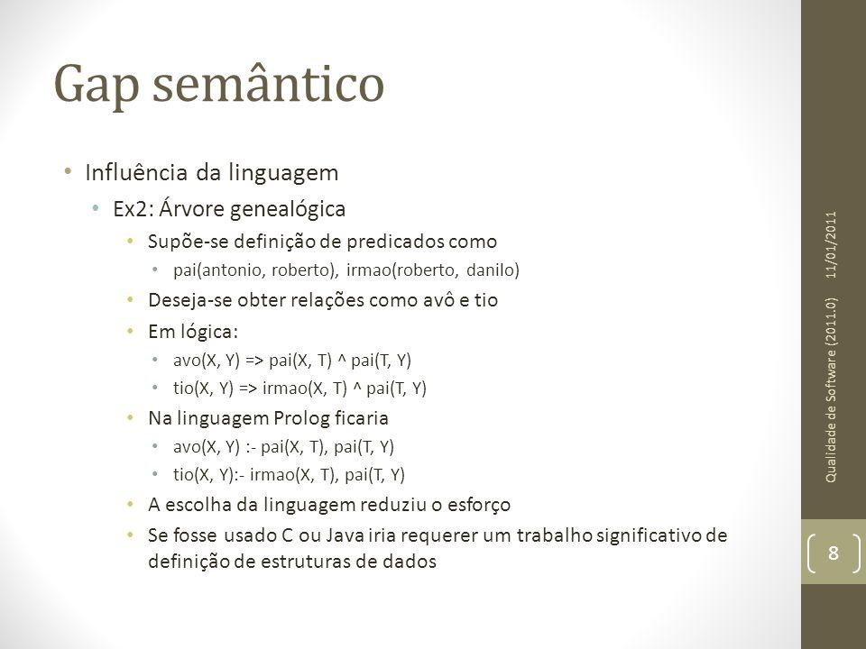 Gap semântico Influência da linguagem Ex2: Árvore genealógica Supõe-se definição de predicados como pai(antonio, roberto), irmao(roberto, danilo) Dese